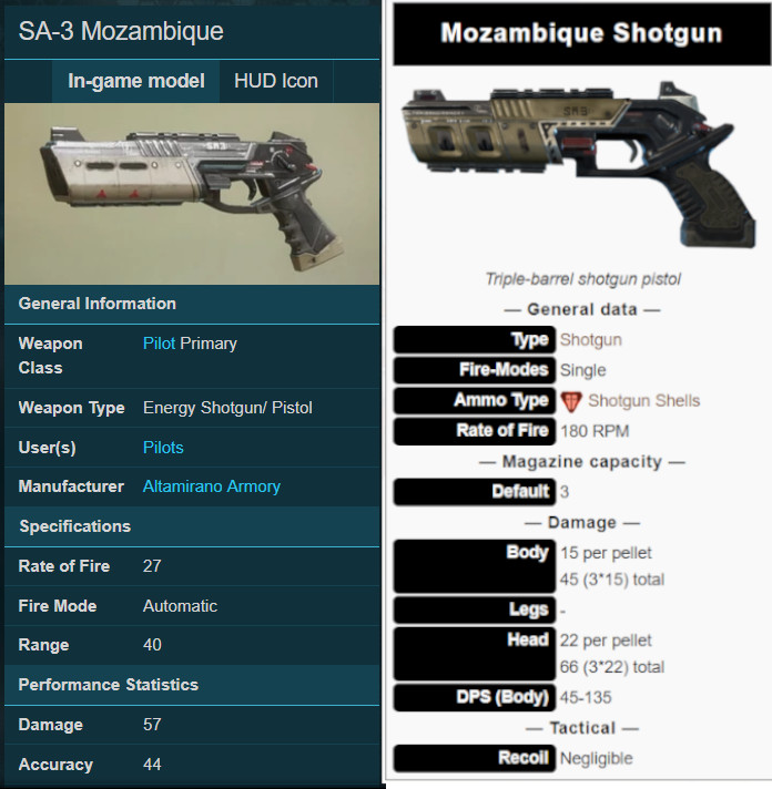 Mozambique Buff Answer Hq