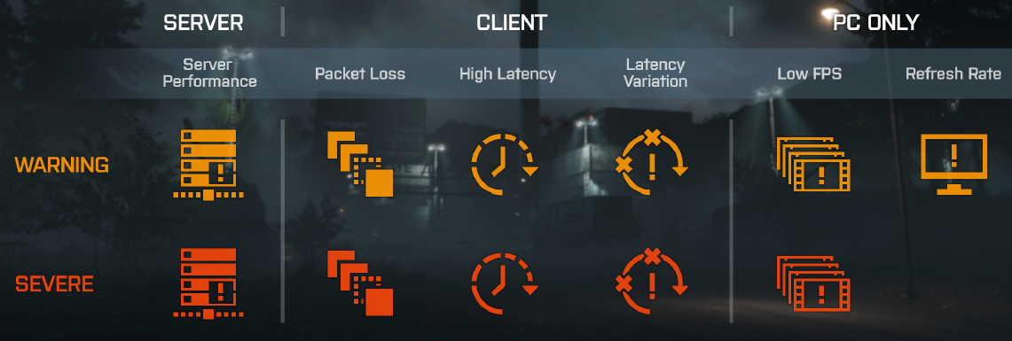 Solved: red marks on every BF4 server - Answer HQ