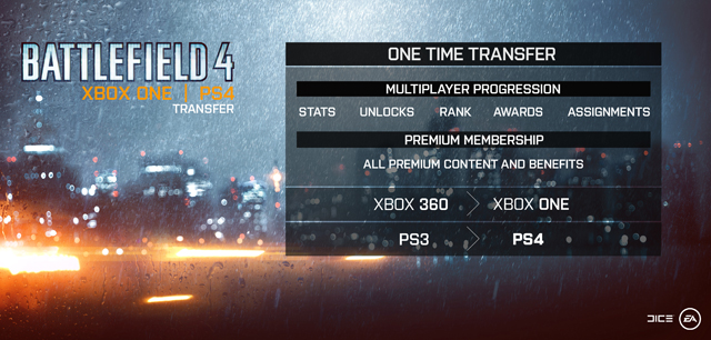 Solved: Transfer BF4 stats and Premium from Ps3 to PC - Answer HQ