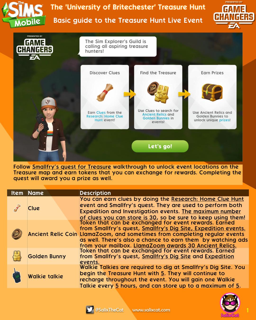 Treasure Hunt Guide-nytt_1.png