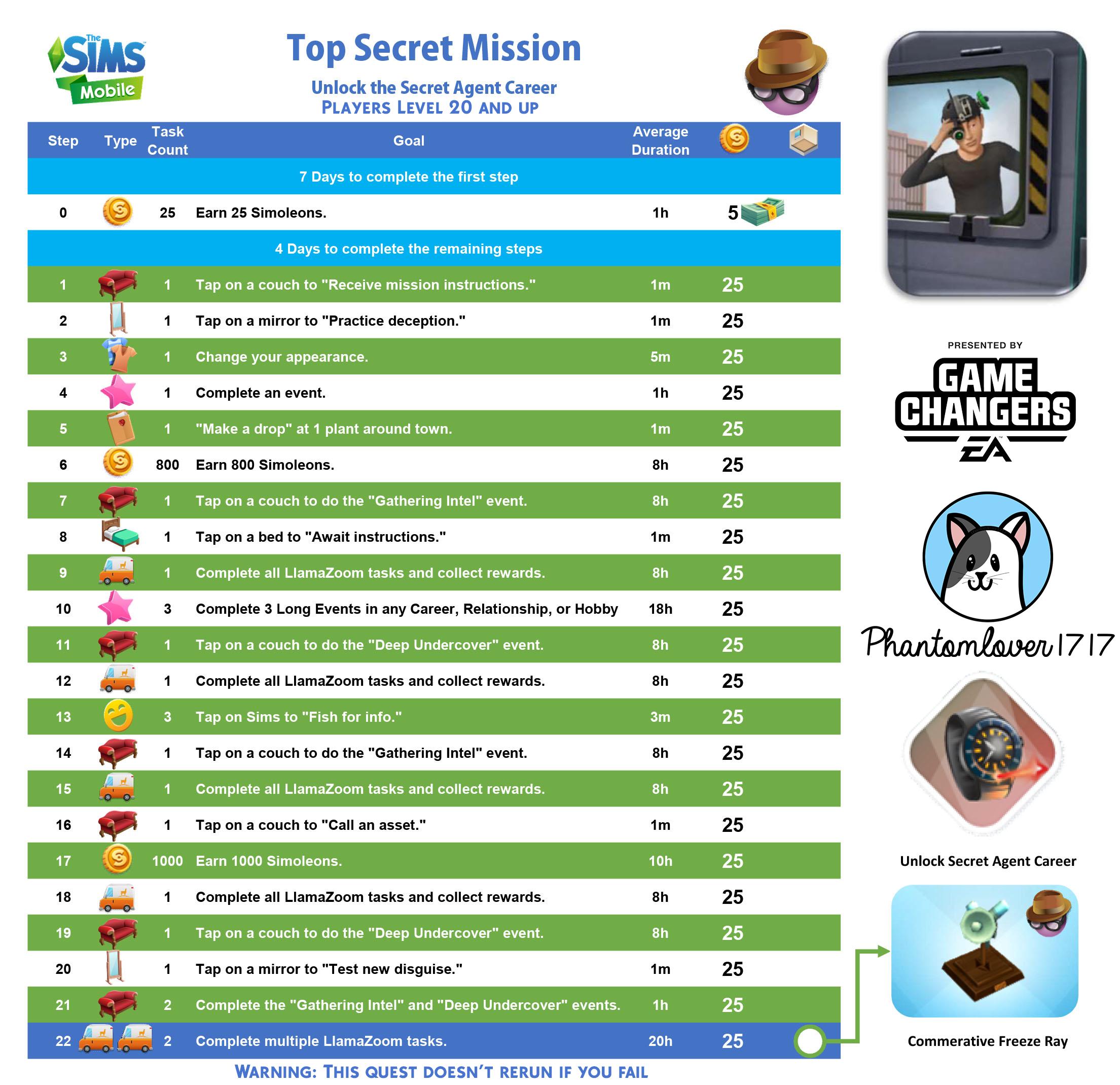Top Secret Mission.png