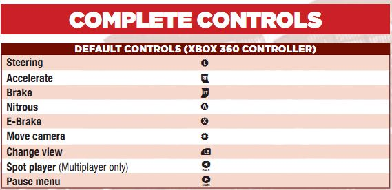 Solved Controller Support Joy Stick Wheels Page 2 Answer Hq