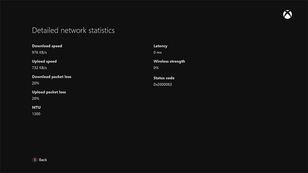 Xbox One Network Detailed Stastics