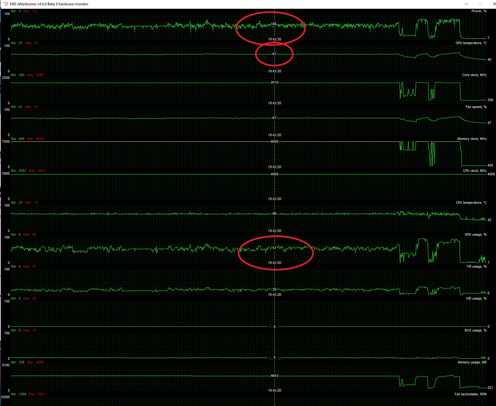 Post-Patch FPS Stuttering, Low GPU Utilization - Answer HQ