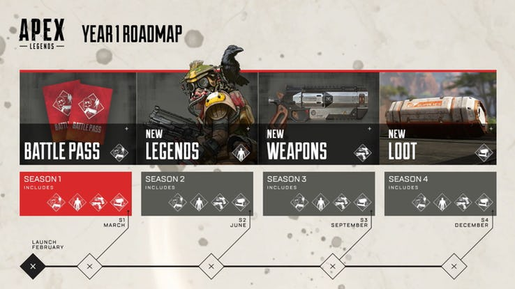 Apex-Legends-Battle-Pass-Seasons-Explained2.jpg
