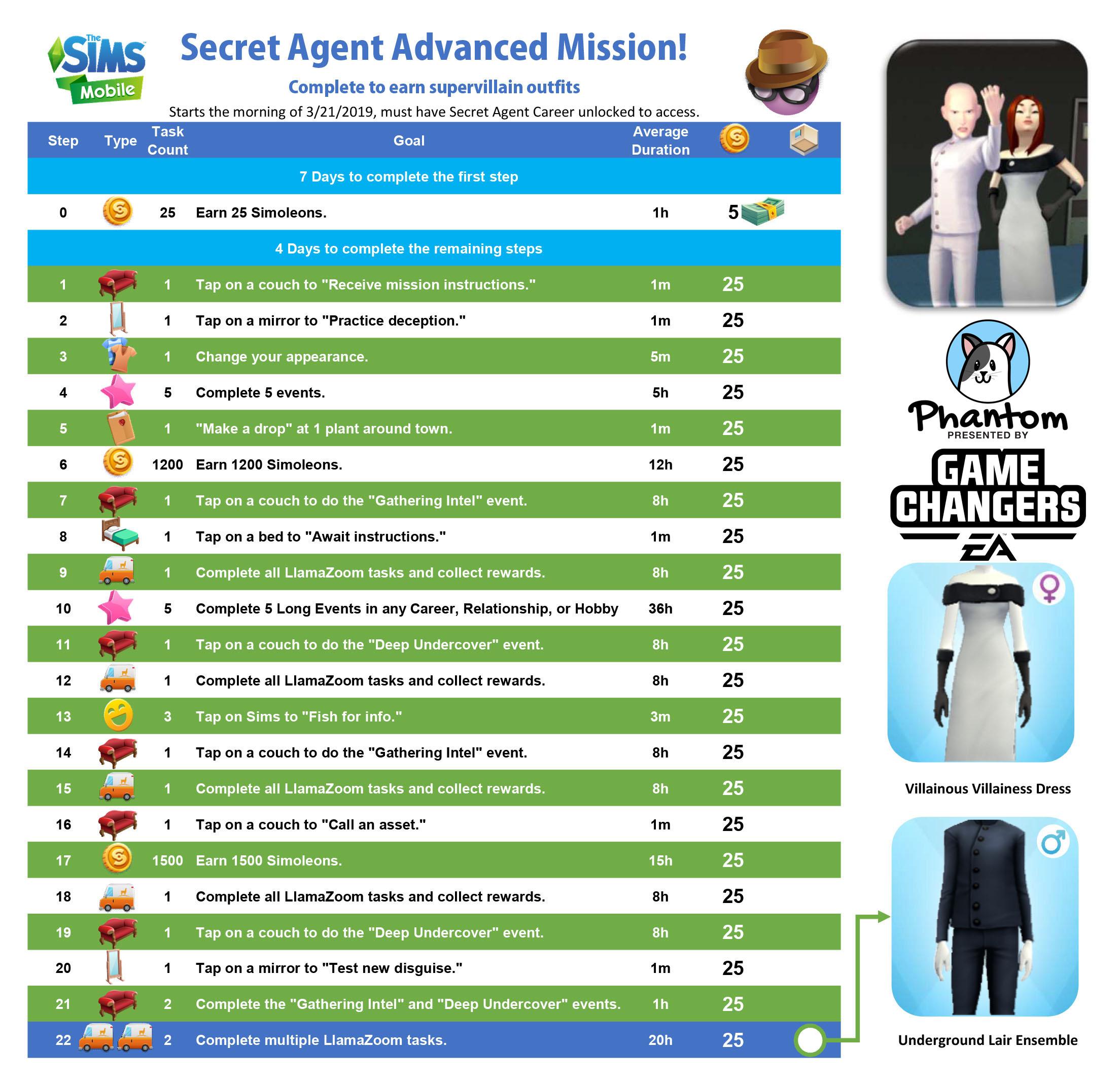 Secret Agent Advanced Mission LTQ.jpg