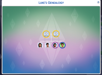 luke family tree.png