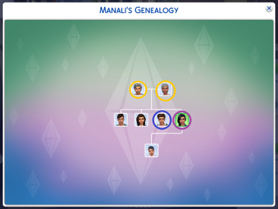 manali family tree.png