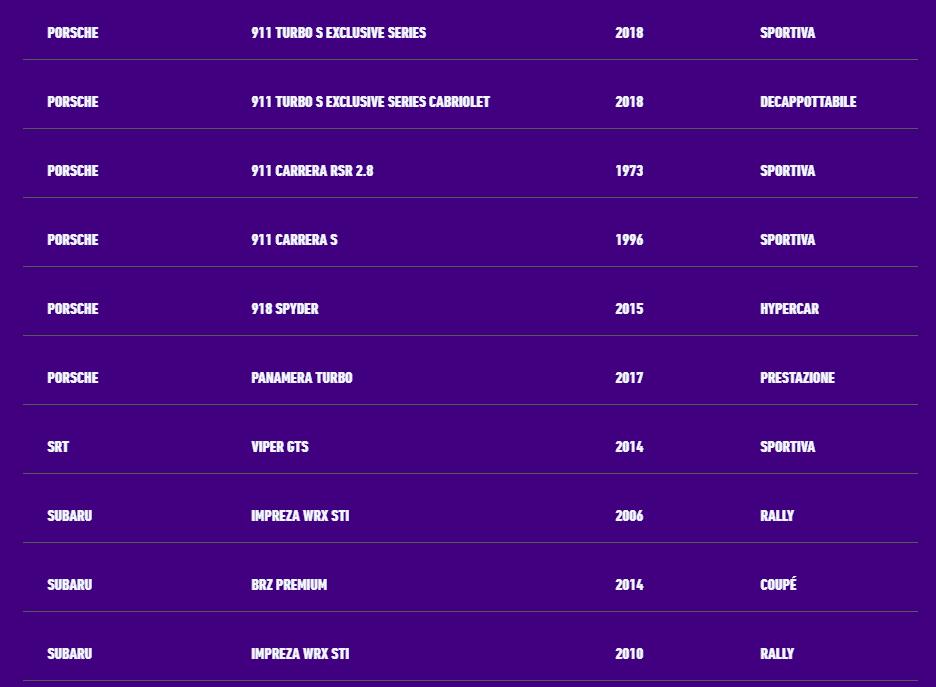 NfS Heat cars list-11.png
