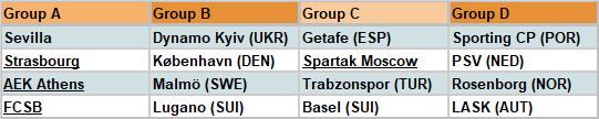 europagroupteams.jpg