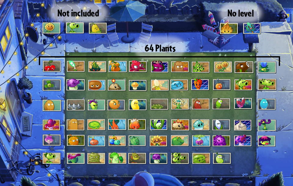 Seeds for Coins Rotation