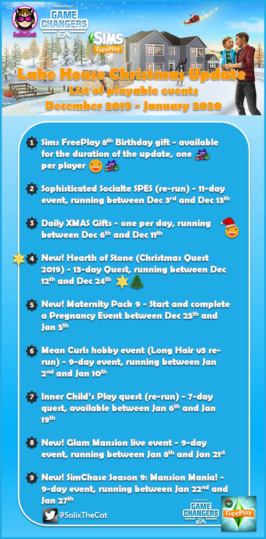 Sims Freeplay Christmas 2020 Lake House Christmas Update   List of playable events  Dec. 2019