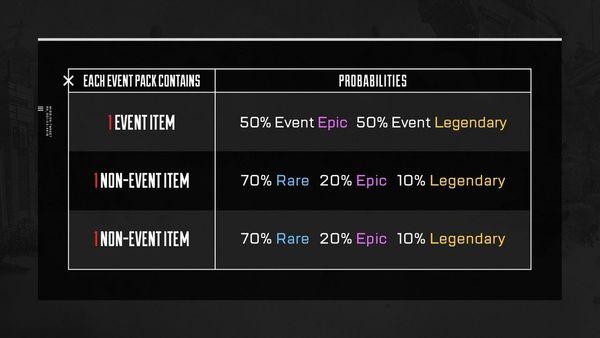apex-probabilities.jpg